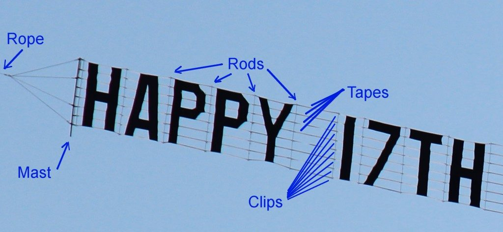 Illustrated, close up of a flying banner
