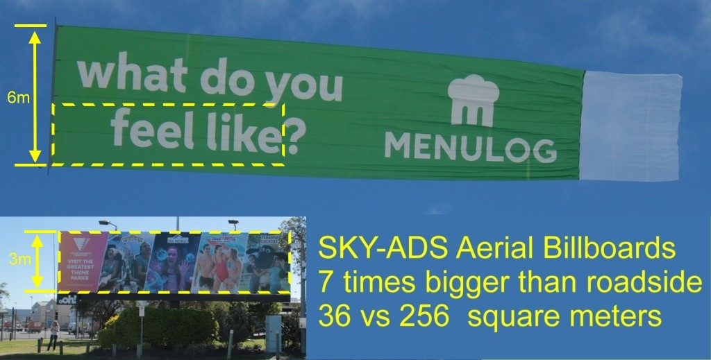 Pictures of a Roadside vs a Aerial Billboard